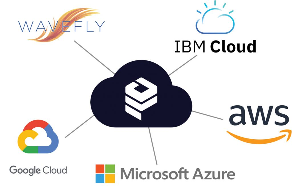 dli cloud connected diagram